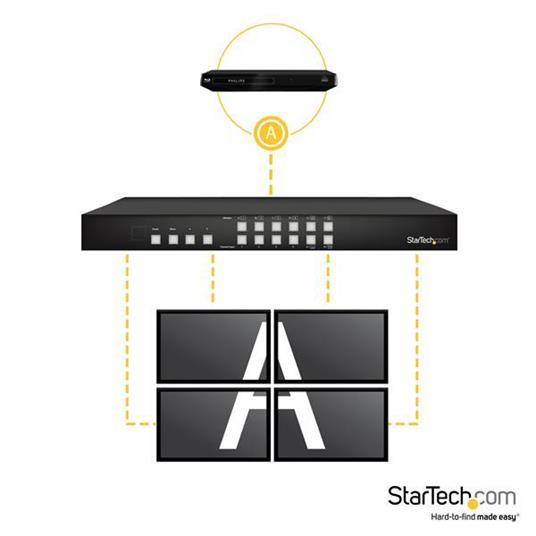 Distributore Matrice Switch HDMI 4x4 con opzione Picture and Picture (PAP) axischermo 080p commutatore video StarTech.com - 3