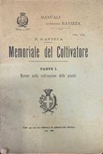 Memoriale del Coltivatore