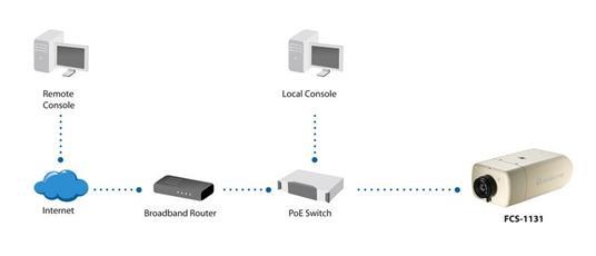 LevelOne FCS-1131 IP security camera Scatola Beige - 3