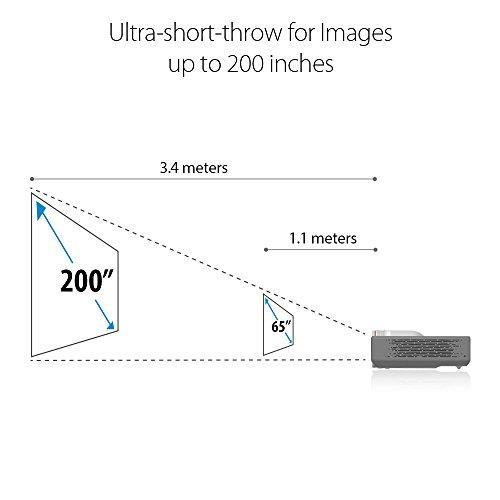 ASUS P3E Proiettore desktop 800ANSI lumen DLP WXGA (1280x800) Argento videoproiettore - 9