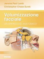 Volumizzazione facciale. Un approccio anatomico
