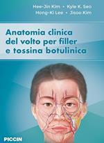 Anatomia clinica del volto per filler e tossina botulinica