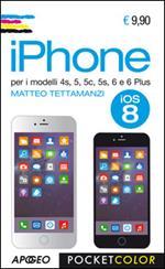 IPhone. Per i modelli 4s, 5, 5s, 6 e 6 plus
