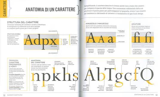 Graphic design per tutti. Conoscere le basi per iniziare a creare - Cath Caldwell - 3