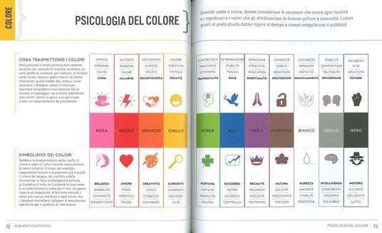 Graphic design per tutti. Conoscere le basi per iniziare a creare - Cath Caldwell - 4