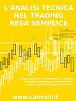 L' analisi tecnica nel trading resa semplice