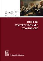 Diritto costituzionale comparato